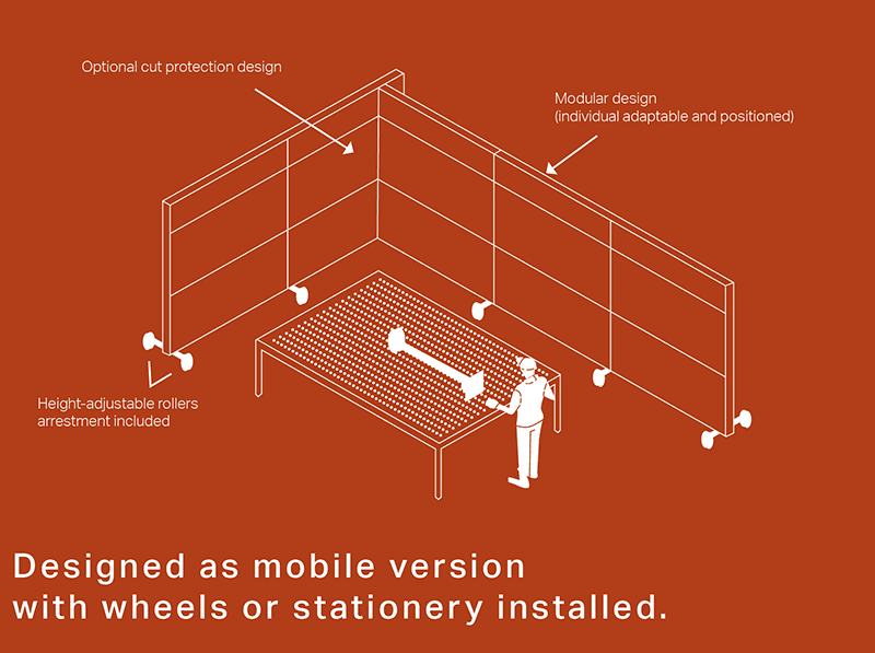 Designed as mobile version with wheels or stationery installed.
