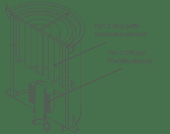 Sketch absorption silencer